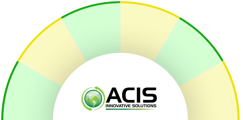 ACIS logo with green and yellow semi-circle surrounding it